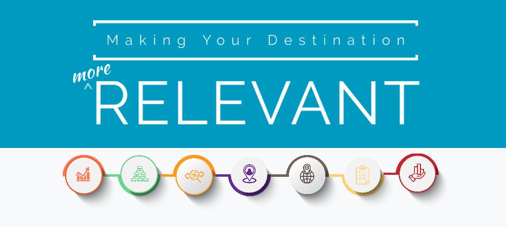 Making Your Destination More Relevant